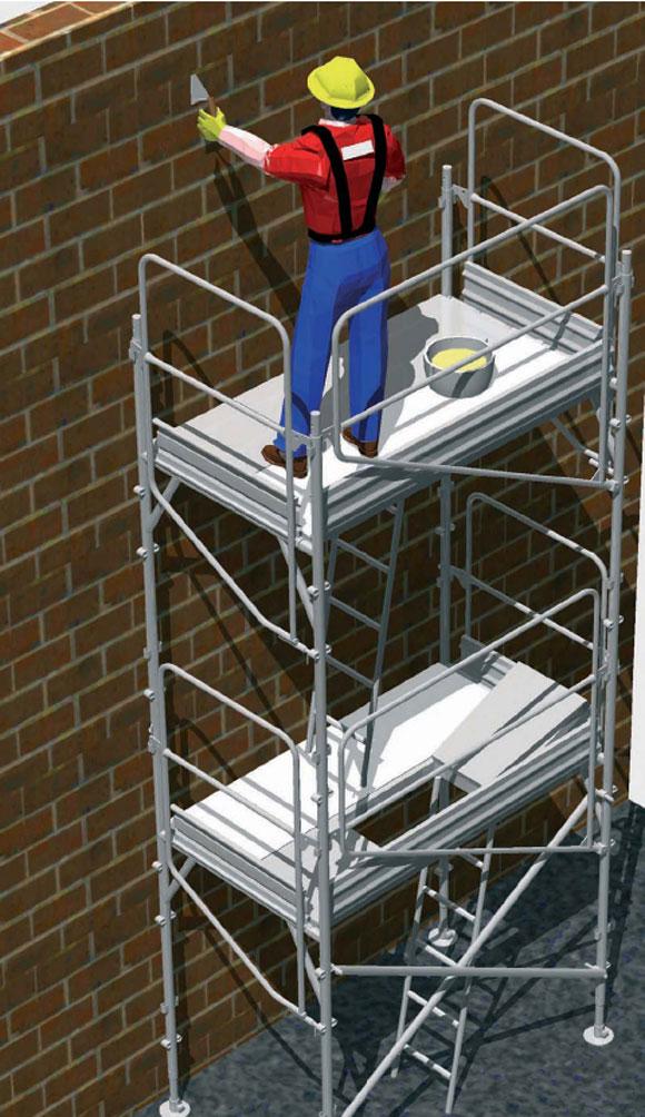 บริษัท สงขลา ไบโอแมส จำกัด ความปลอดภัยในการทำงานนั่งร้าน